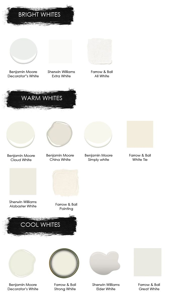Nice-looking Bright Wall Colors On Delightful A Guide to White Paint Elements Of Style Blog On Bright Wall Colors